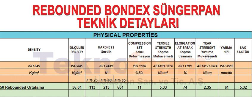 Rebounded Bondex Süngerpan Teknik Detayları
